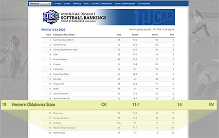 njcaa d1 softball rankings